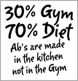 abs in the kitchen